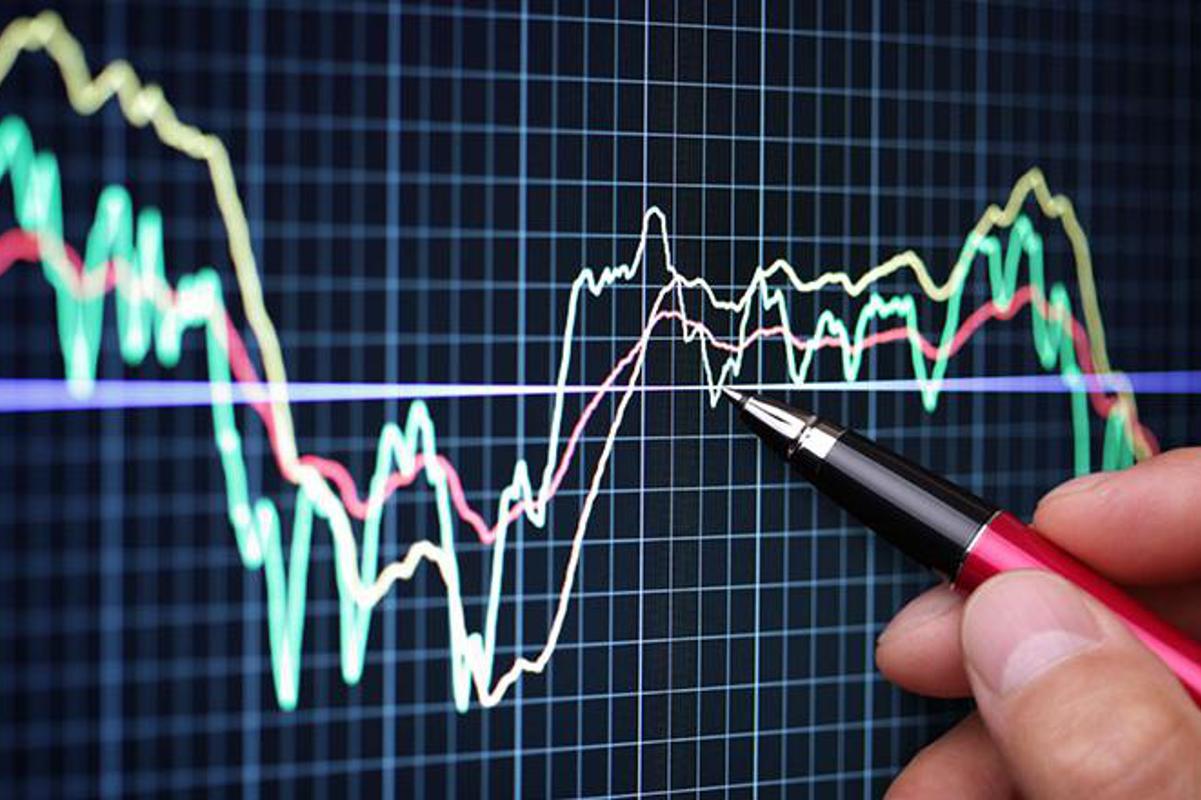 finansu rinka 3 1200x800