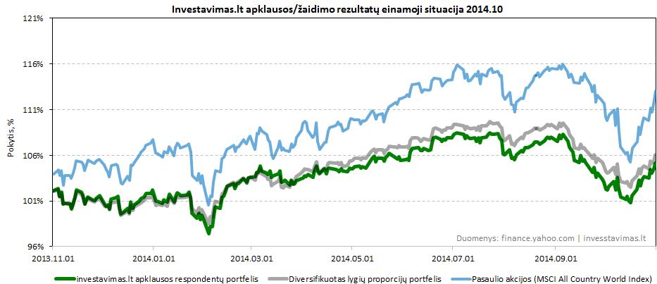 grafikai201411