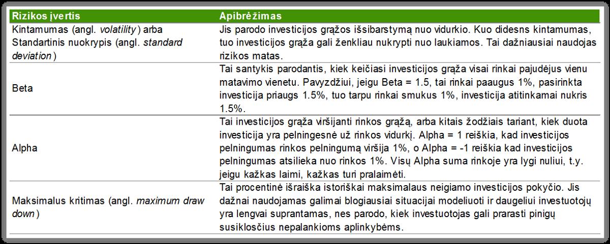rizikos-iverciu-apibrezimai